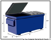 Top Dog Dumpster Rental South Beach, FL