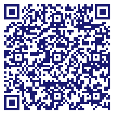 QR-Code for Multiple Resource Management