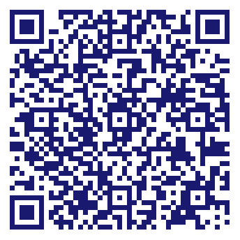 QR-Code for Performance Engineering